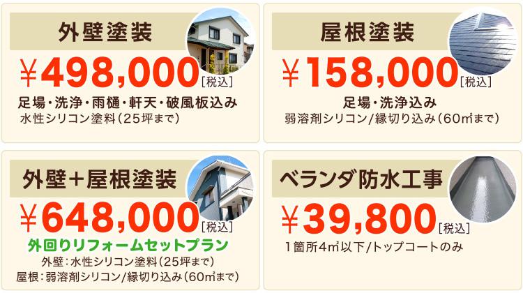 広島で外壁塗装の料金プラン